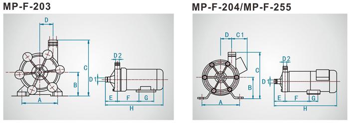 Bản vẽ Bơm hóa chất dẫn động từ MP